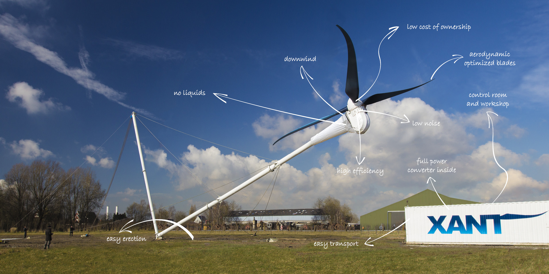 Xant Xant M 21 100 00 Kw Wind Turbine